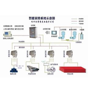 北京智能润滑